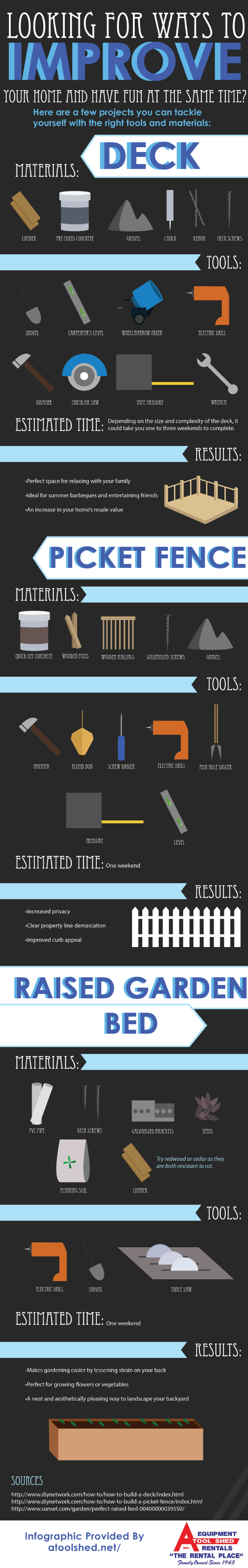 Home-Improvement-Projects-Infographic